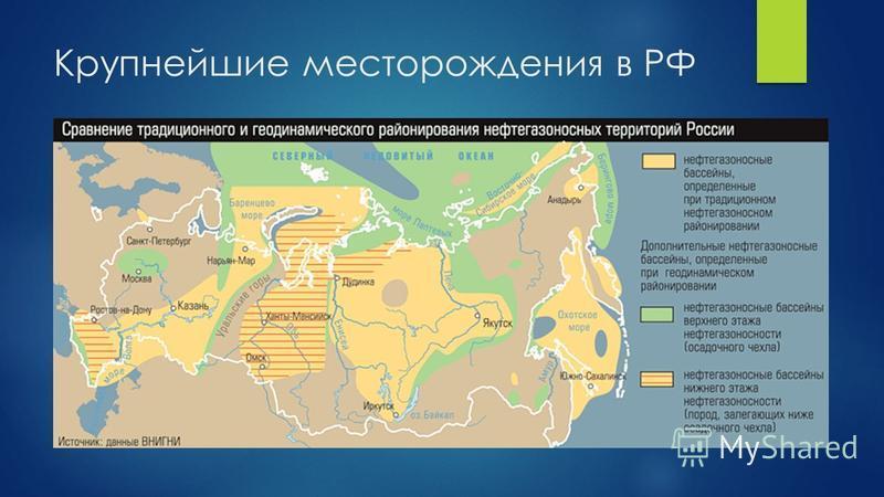 Крупнейшие месторождения в РФ