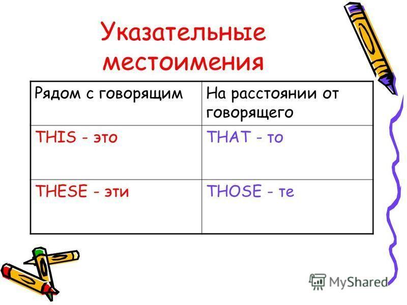 Указательные местоимения Рядом с говорящим На расстоянии от говорящего THIS - этоTHAT - то THESE - этиTHOSE - те