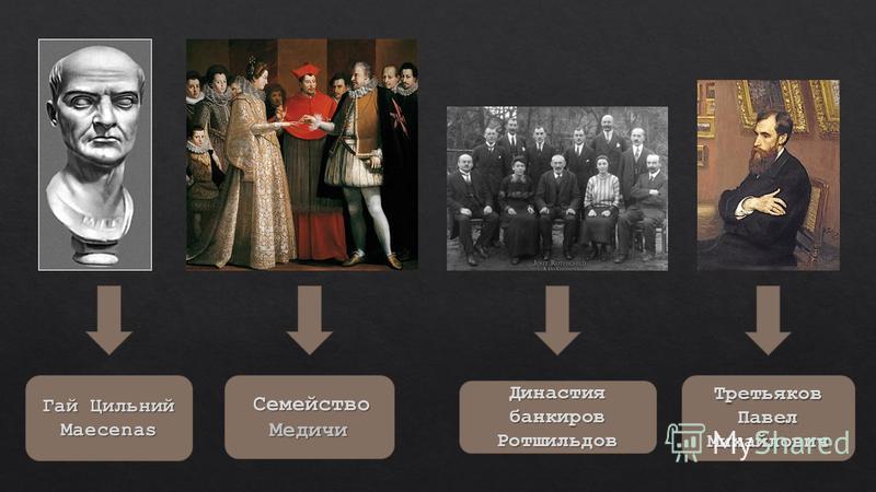 Семейство Медичи Династия банкиров Ротшильдов Третьяков Павел Михайлович