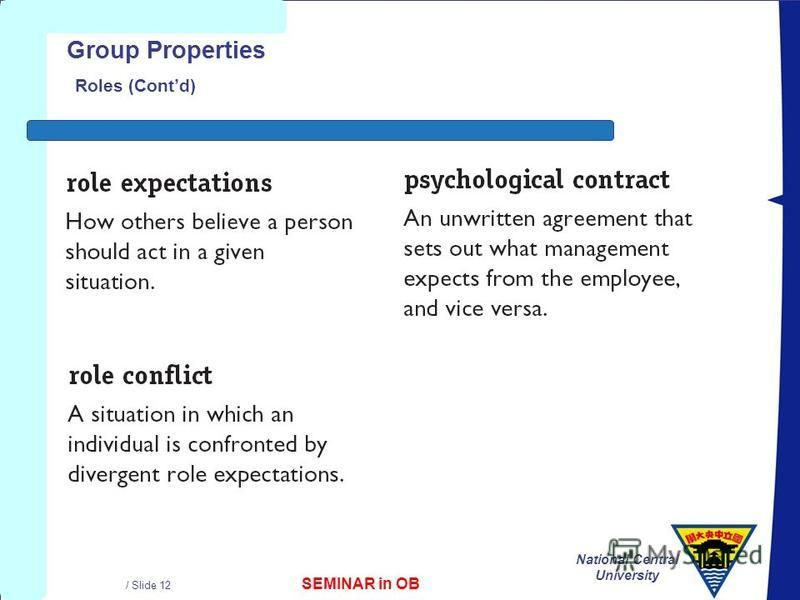 SEMINAR in OB National Central University / Slide 12 Group Properties Roles (Contd)