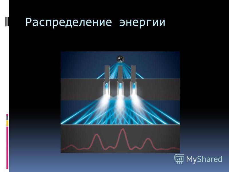 Распределение энергии