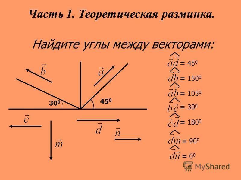 Найдите углы между векторами: 45 0 30 0 = = = = = = 45 0 105 0 30 0 180 0 90 0 150 0 = 0 Часть 1. Теоретическая разминка.