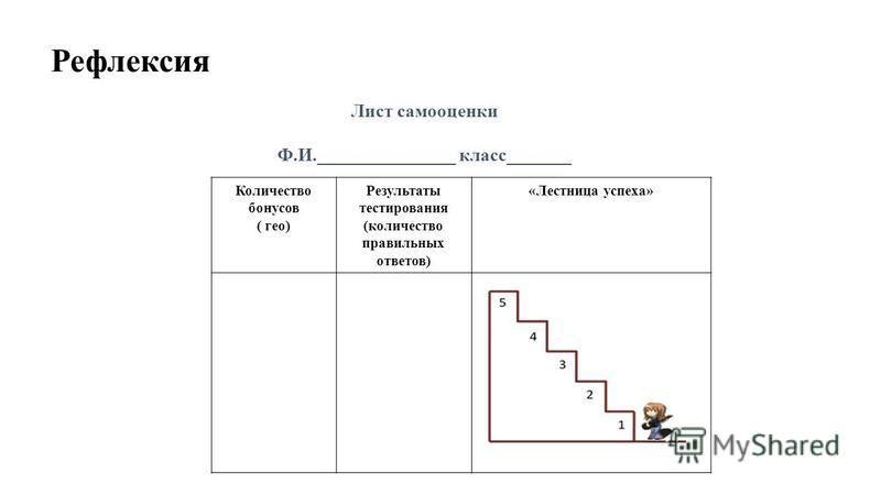Рефлексия Количество бонусов ( гео) Результаты тестирования (количество правильных ответов) «Лестница успеха» Лист самооценки Ф.И._______________ класс_______