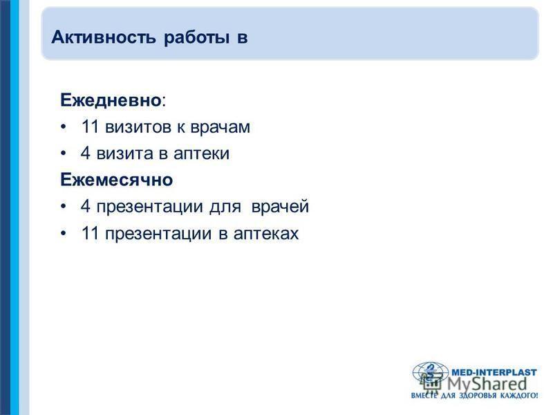 Активность работы в Ежедневно: 11 визитов к врачам 4 визита в аптеки Ежемесячно 4 презентации для врачей 11 презентации в аптеках
