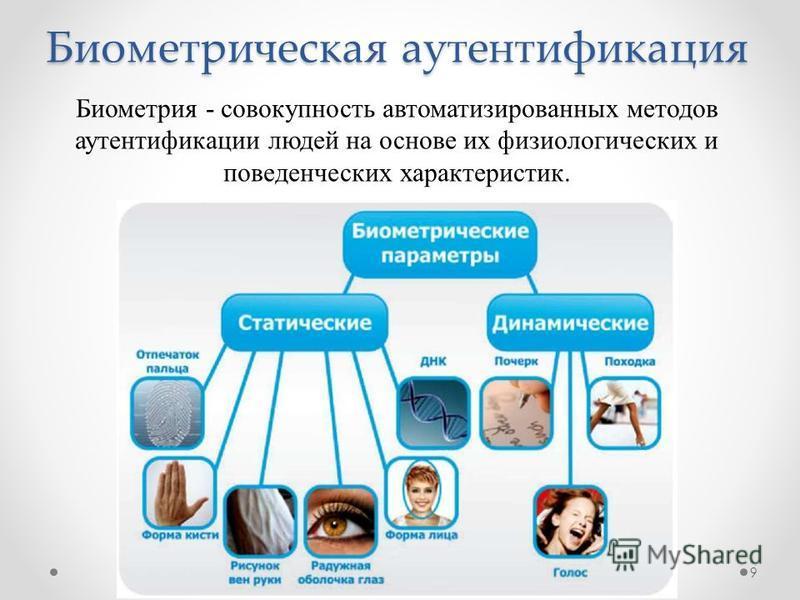 Биометрическая аутентификация Биометрия - совокупность автоматизированных методов аутентификации людей на основе их физиологических и поведенческих характеристик. 9