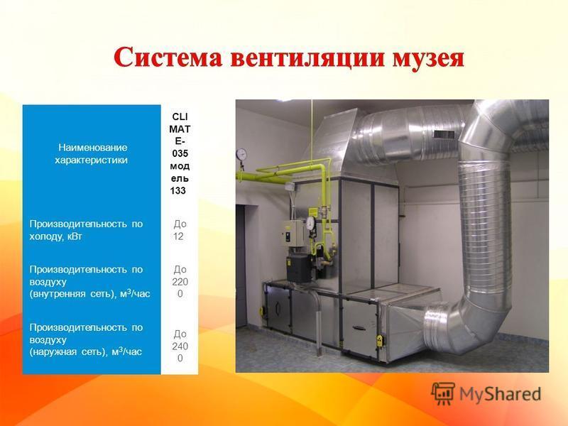 Наименование характеристики CLI MAT E- 035 мод ель 133 Производительность по холоду, к Вт До 12 Производительность по воздуху (внутренняя сеть), м 3 /час До 220 0 Производительность по воздуху (наружная сеть), м 3 /час До 240 0