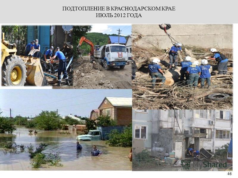 46 ПОДТОПЛЕНИЕ В КРАСНОДАРСКОМ КРАЕ ИЮЛЬ 2012 ГОДА 46
