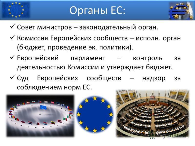 Совет министров – законодательный орган. Комиссия Европейских сообществ – исполн. орган (бюджет, проведение эк. политики). Европейский парламент – контроль за деятельностью Комиссии и утверждает бюджет. Суд Европейских сообществ – надзор за соблюдени