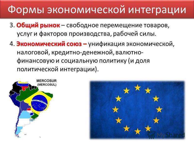 Общий рынок 3. Общий рынок – свободное перемещение товаров, услуг и факторов производства, рабочей силы. Экономический союз – 4. Экономический союз – унификация экономической, налоговой, кредитно-денежной, валютно- финансовую и социальную политику (и