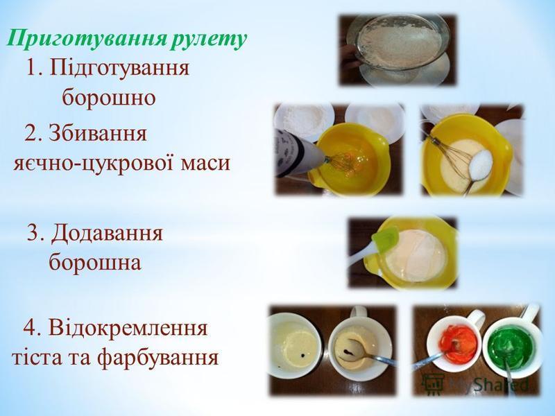 Приготування рулету 1. Підготування борошно 2. Збивання яєчно-цукрової маси 3. Додавання борошна 4. Відокремлення тіста та фарбування