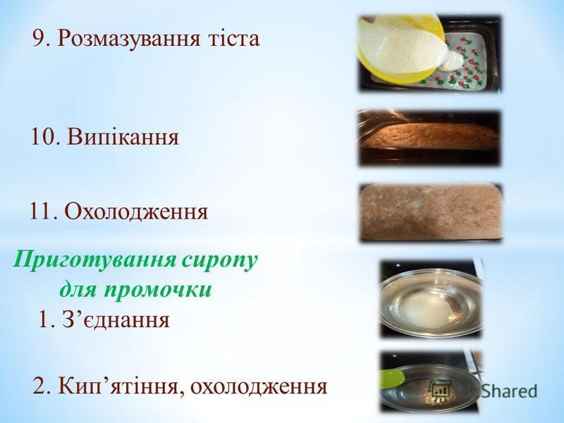 9. Розмазування тіста 10. Випікання 11. Охолодження Приготування сиропу для промочки 1. Зєднання 2. Кипятіння, охолодження
