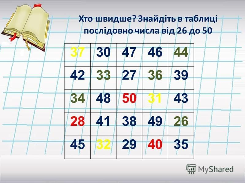 Натуральні числа, протилежні їм числа і Число нуль називаються …… (Цілими ) Нам ці числа вже відомі Цілі і дробові, Відємні і додатні, І звуться вони ….. (раціональні). Нам ці числа треба знати, Щоб від двох пятьсот відняти. З ними дія додавання – Це