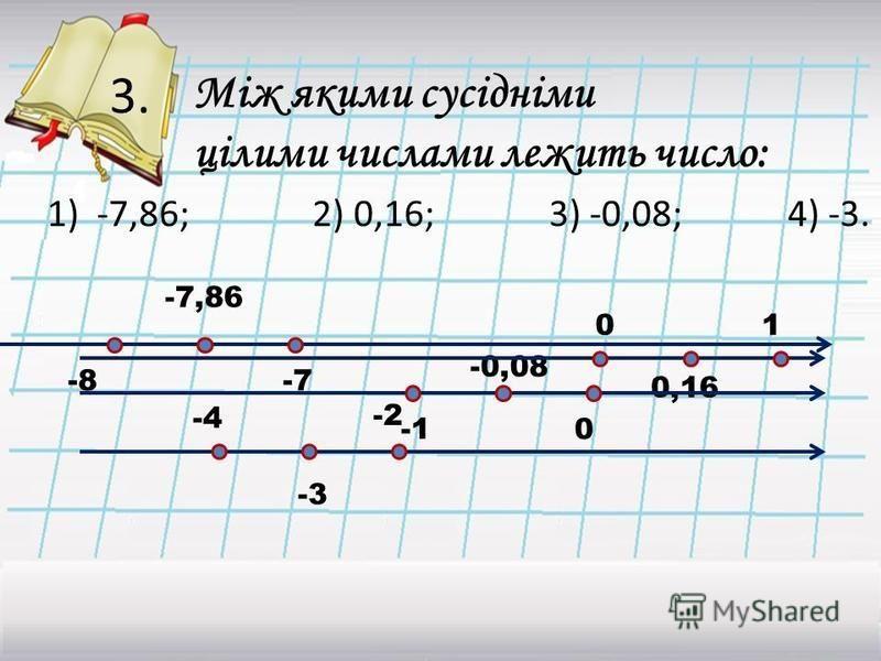 3. 1)-7,86; 2) 0,16; 3) -0,08; 4) -3. Між якими сусідніми цілими числами лежить число: -7,86 -8-7 0,16 0 1 -0,08 0 -3 -2 -4