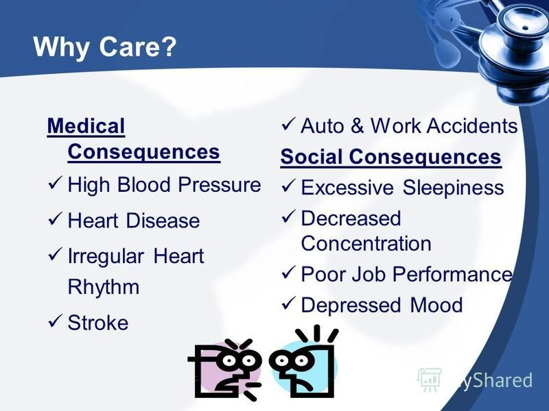 Why Care? Medical Consequences High Blood Pressure Heart Disease Irregular Heart Rhythm Stroke Auto & Work Accidents Social Consequences Excessive Sleepiness Decreased Concentration Poor Job Performance Depressed Mood