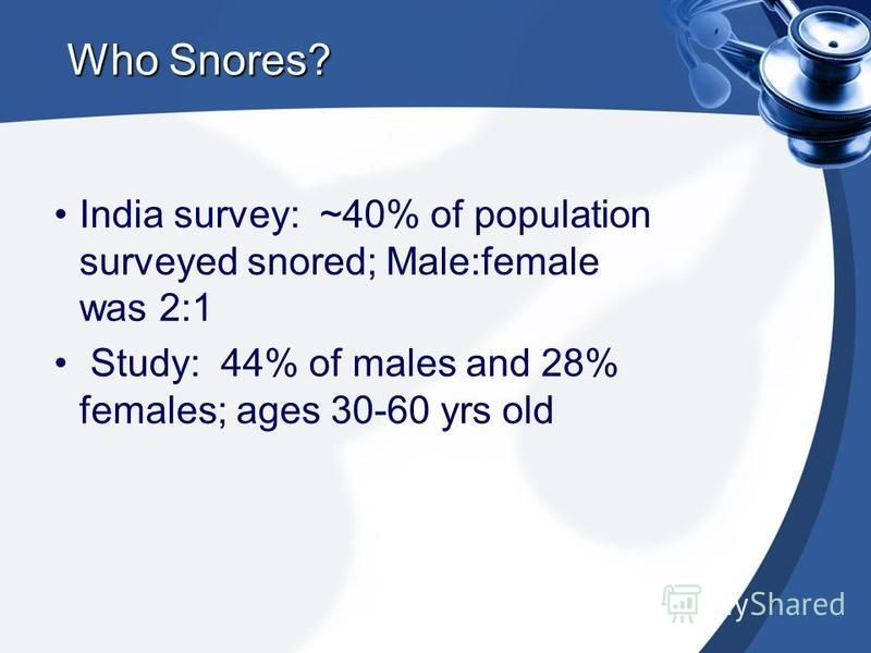 Who Snores? India survey: ~40% of population surveyed snored; Male:female was 2:1 Study: 44% of males and 28% females; ages 30-60 yrs old