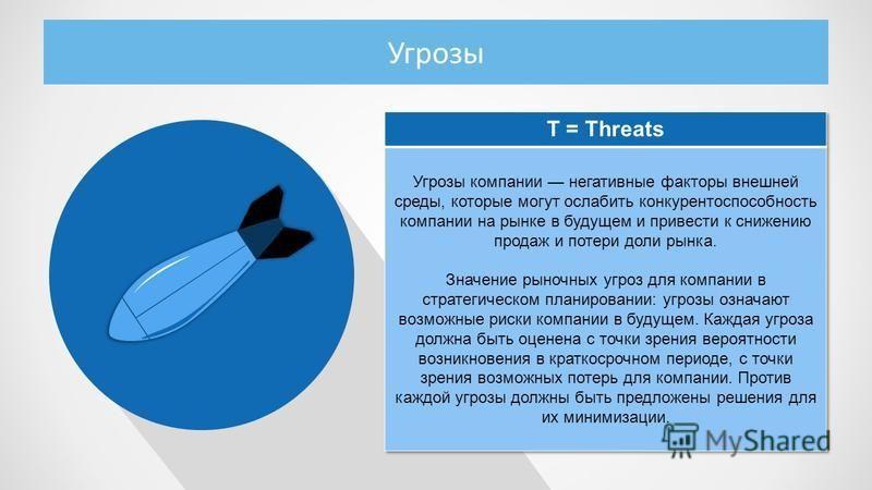Угрозы