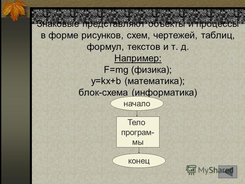 Знаковые представляют объекты и процессы в форме рисунков, схем, чертежей, таблиц, формул, текстов и т. д. Например: F=mg (физика); y=kx+b (математика); блок-схема (информатика) начало Тело программы конец начало