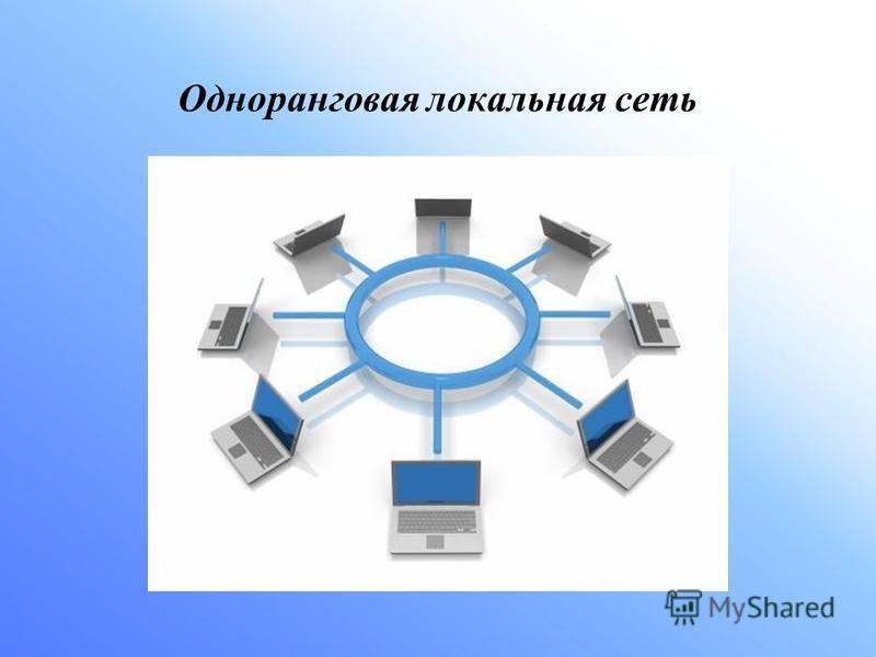 Одноранговая локальная сеть