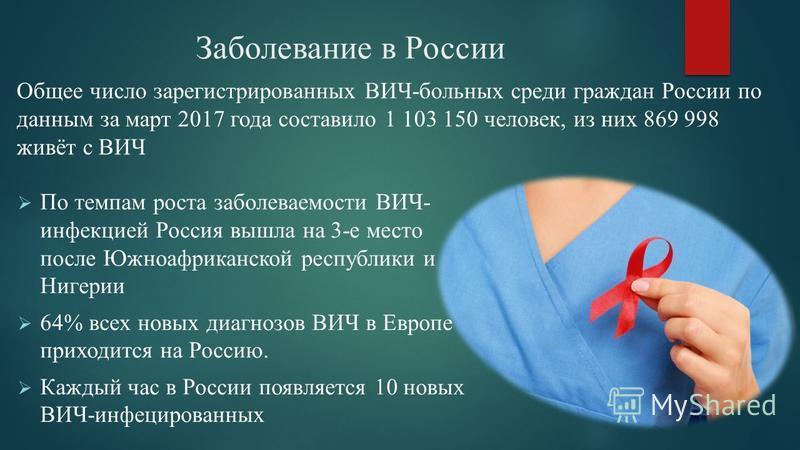 Заболевание в России Общее число зарегистрированных ВИЧ-больных среди граждан России по данным за март 2017 года составило 1 103 150 человек, из них 869 998 живёт с ВИЧ По темпам роста заболеваемости ВИЧ- инфекцией Россия вышла на 3-е место после Южн