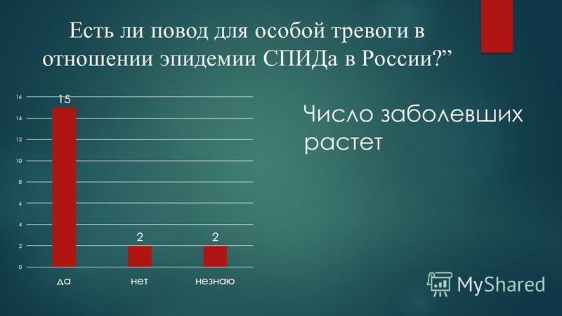 Число заболевших растет Есть ли повод для особой тревоги в отношении эпидемии СПИДа в России?