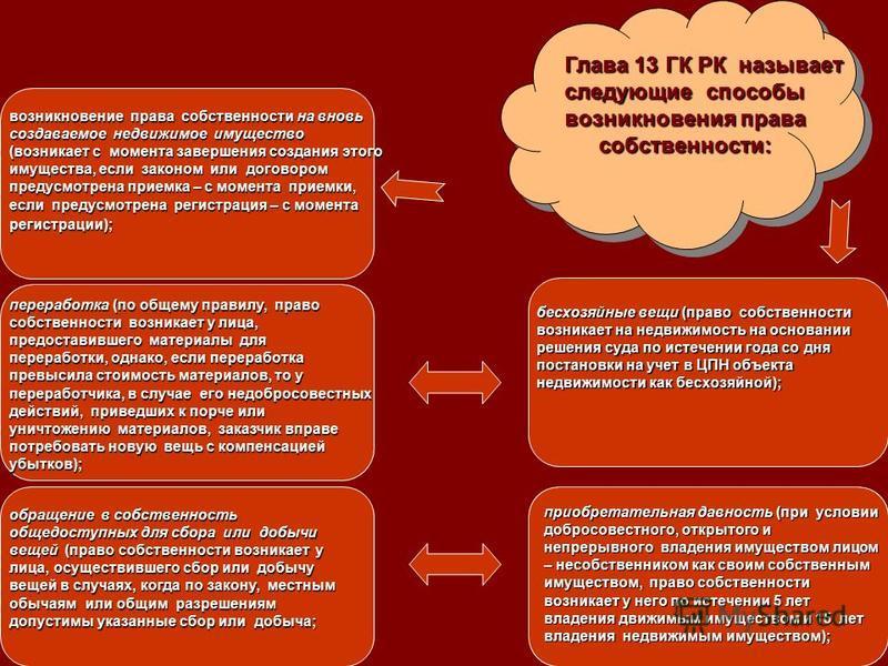 Глава 13 ГК РК называет следующие способы возникновения права собственности: Глава 13 ГК РК называет следующие способы возникновения права собственности: возникновение права собственности на вновь создаваемое недвижимое имущество (возникает с момента