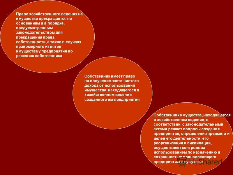Право хозяйственного ведения на имущество прекращается по основаниям и в порядке, предусмотренным законодательством для прекращения права собственности, а также в случаях правомерного изъятия имущества у предприятия по решению собственника Собственни