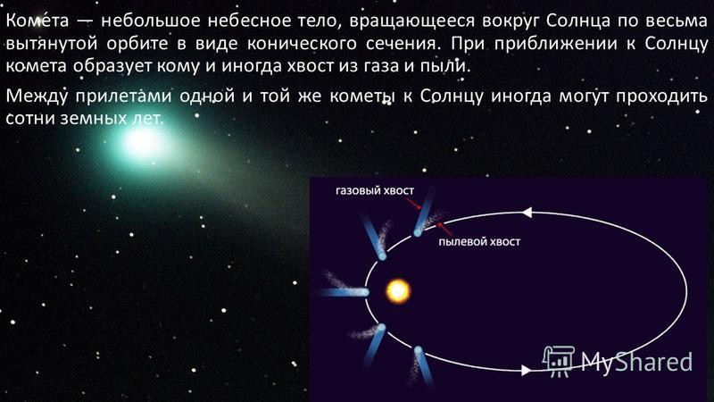 Коме́та небольшое небесное тело, вращающееся вокруг Солнца по весьма вытянутой орбите в виде конического сечения. При приближении к Солнцу комета образует кому и иногда хвост из газа и пыли. Между прилетами одной и той же кометы к Солнцу иногда могут