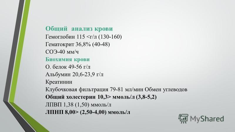 Общий анализ крови Гемоглобин 115 <г/л (130-160) Гематокрит 36,8% (40-48) СОЭ-40 мм/ч Биохимия крови О. белок 49-56 г/л Альбумин 20,6-23,9 г/л Креатинин Клубочковая фильтрация 79-81 мл/мин Обмен углеводов Общий холестерин 10,3> ммоль/л (3,8-5,2) ЛПВП