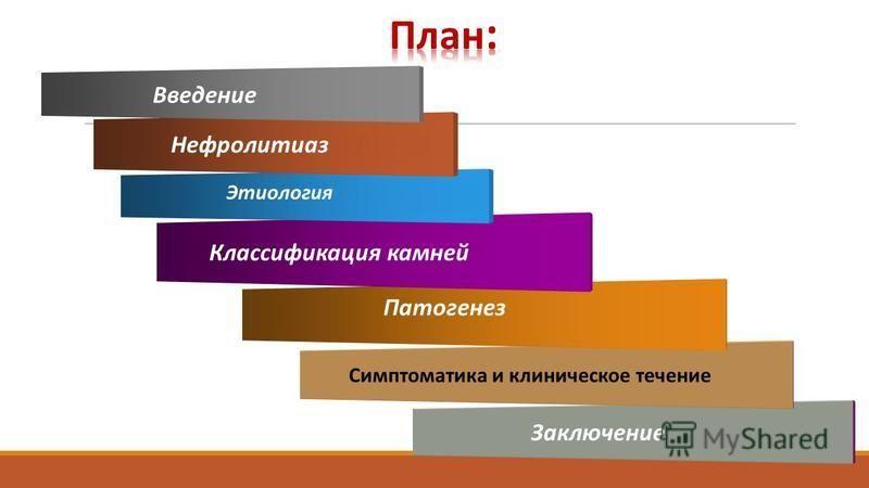 Заключение Симптоматика и клиническое течение Патогенез Классификация камней Этиология Нефролитиаз Введение