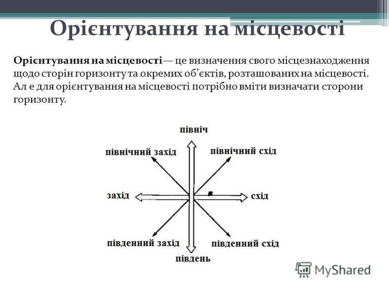 Орієнтування на місцевості Орієнтування на місцевості це визначення свого місцезнаходження щодо сторін горизонту та окремих обєктів, розташованих на місцевості. Ал е для орієнтування на місцевості потрібно вміти визначати сторони горизонту.