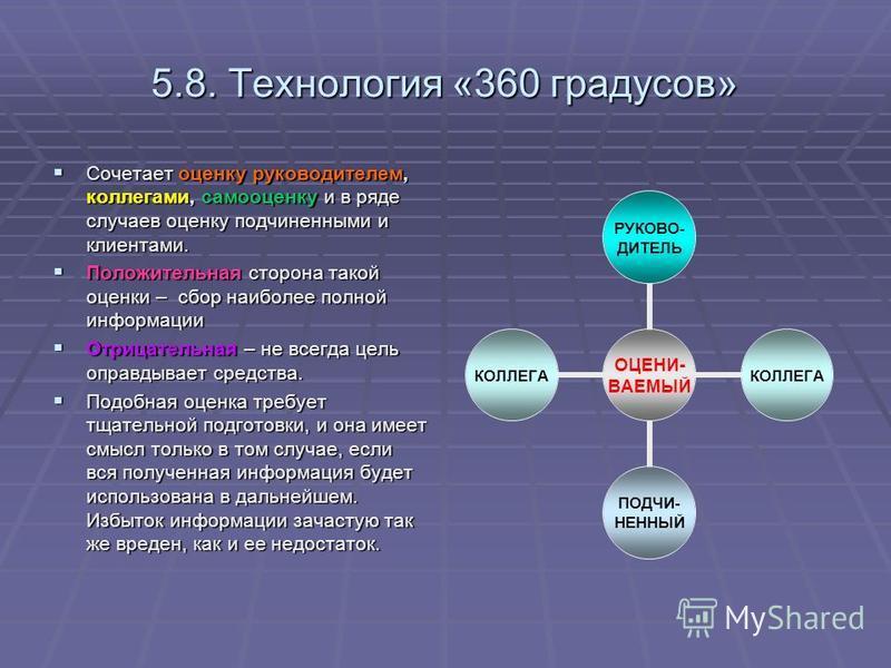 5.8. Технология «360 градусов» Сочетает оценку руководителем, коллегами, самооценку и в ряде случаев оценку подчиненными и клиентами. Сочетает оценку руководителем, коллегами, самооценку и в ряде случаев оценку подчиненными и клиентами. Положительная
