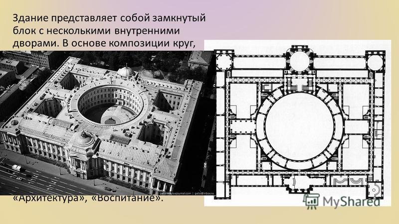 Здание представляет собой замкнутый блок с несколькими внутренними дворами. В основе композиции круг, вписанный в прямоугольник. Это самый большой в мире круглый двор. Малые дворы сдвинуты к углам. Лицевой фасад в центре выделен круглым выступающим в