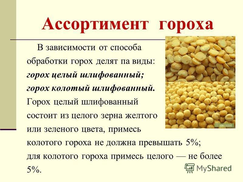 Ассортимент гороха В зависимости от способа обработки горох делят па виды: горох целый шлифованный; горох колотый шлифованный. Горох целый шлифованный состоит из целого зерна желтого или зеленого цвета, примесь колотого гороха не должна превышать 5%;
