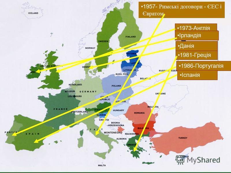1957- Римські договори - ЄЕС і Євратом 1973-Англія 1981-Греція Ірландія Данія 1986-Португалія Іспанія