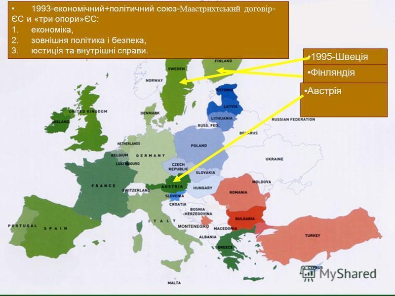 1993-економічний+політичний союз- Маастрихтський договір - ЄС и «три опори»ЄС: 1.економіка, 2.зовнішня політика і безпека, 3.юстиція та внутрішні справи. 1995-Швеція Фінляндія Австрія