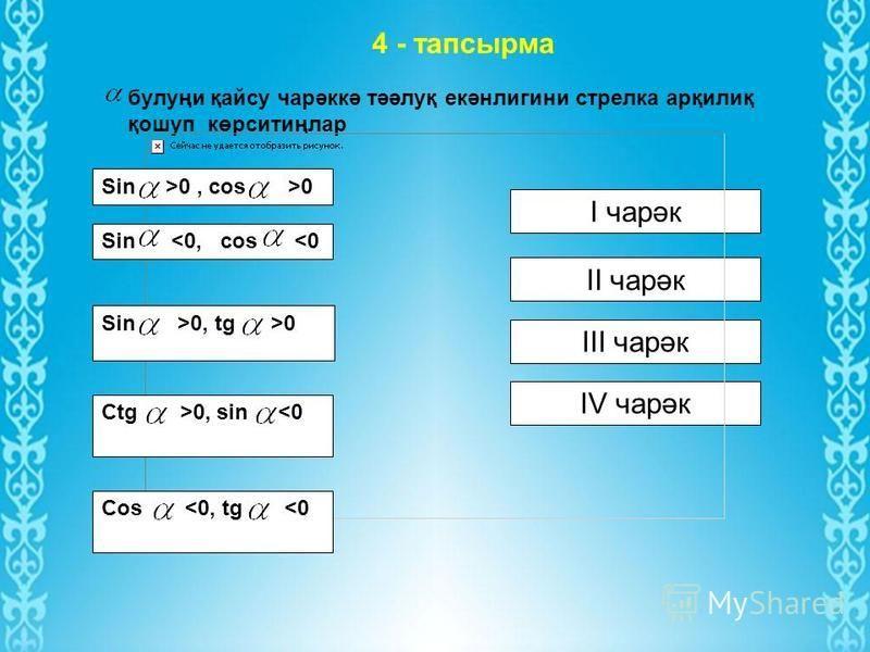3 - соал Тригонометриялик функцияләрниң бәлгүлирини ениқлаңлар Sin αcos αtg αctg α
