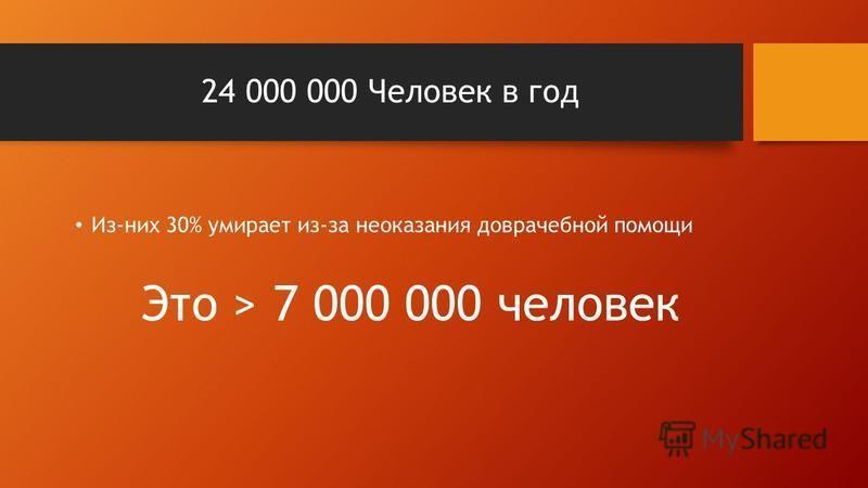 24 000 000 Человек в год Из-них 30% умирает из-за неоказания доврачебной помощи Это > 7 000 000 человекк