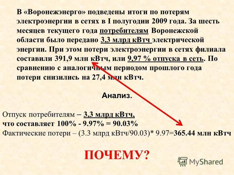 В «Воронежэнерог» подведены итоги по потерям электроэнергии в сетях в I полугодии 2009 года. За шесть месяцев текущего года потребителям Воронежской области было передано 3,3 млрд кВт ч электрической энергии. При этом потери электроэнергии в сетях фи