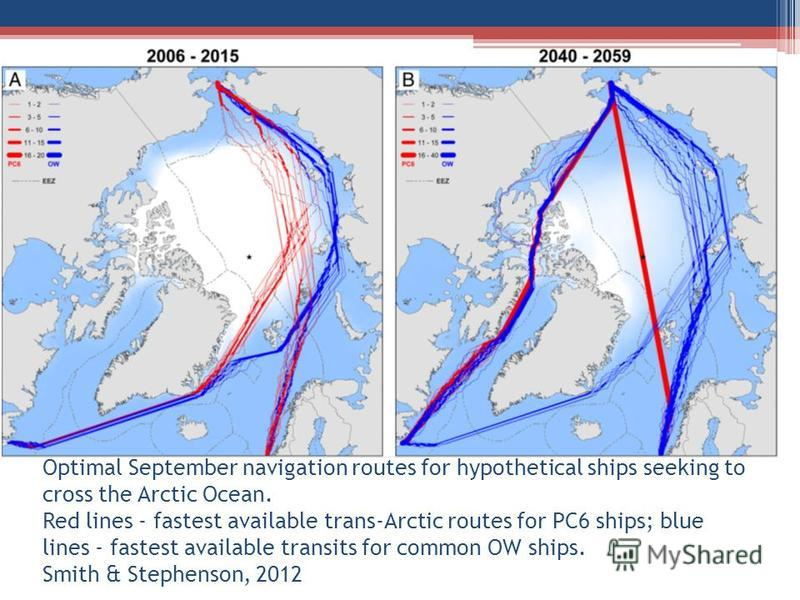 Optimal September navigation routes for hypothetical ships seeking to cross the Arctic Ocean. Red lines - fastest available trans-Arctic routes for PC6 ships; blue lines - fastest available transits for common OW ships. Smith & Stephenson, 2012