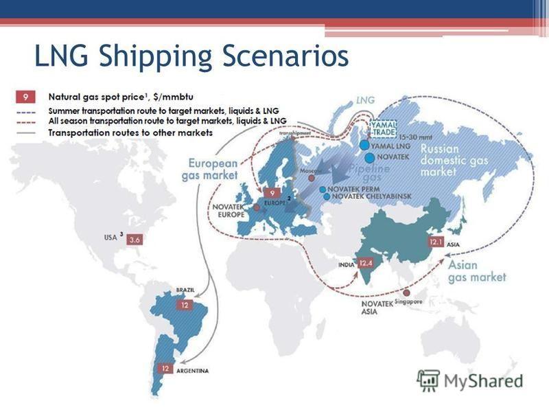 LNG Shipping Scenarios