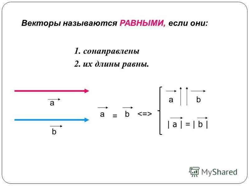 1. сонаправлены 2. их длины равны. a b   a   =   b   a b аb = Векторы называются РАВНЫМИ, если они: