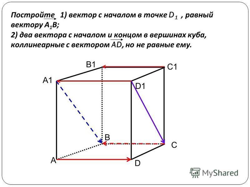 Постройте 1) вектор с началом в точке D 1, равный вектору А 1 В ; 2) два вектора с началом и концом в вершинах куба, коллинеарныеее с вектором AD, но не равные ему. B C A1 B1 D1 C1 D A