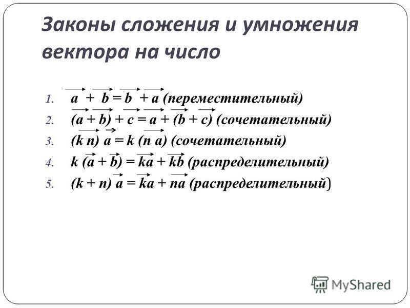 Законы сложения и умножения вектора на число 1. а + b = b + а (переместительный) 2. (а + b) + с = а + (b + с) (сочетательный) 3. (k n) a = k (n a) (сочетательный) 4. k (a + b) = ka + kb (распределительный) 5. (k + n) a = ka + na (распределительный )
