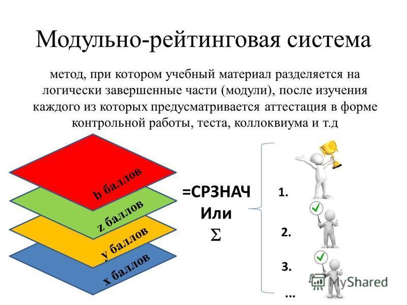Модульно-рейтинговая система метод, при котором учебный материал разделяется на логически завершенные части (модули), после изучения каждого из которых предусматривается аттестация в форме контрольной работы, теста, коллоквиума и т.д x баллов y балло