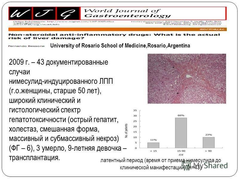 2009 г. – 43 документированные случаи нимесулид-индуцированного ЛПП (г.о.женщины, старше 50 лет), широкий клинический и гистологический спектр гепатотоксичности (острый гепатит, холестаз, смешанная форма, массивный и субмассивный некроз) (ФГ – 6), 3