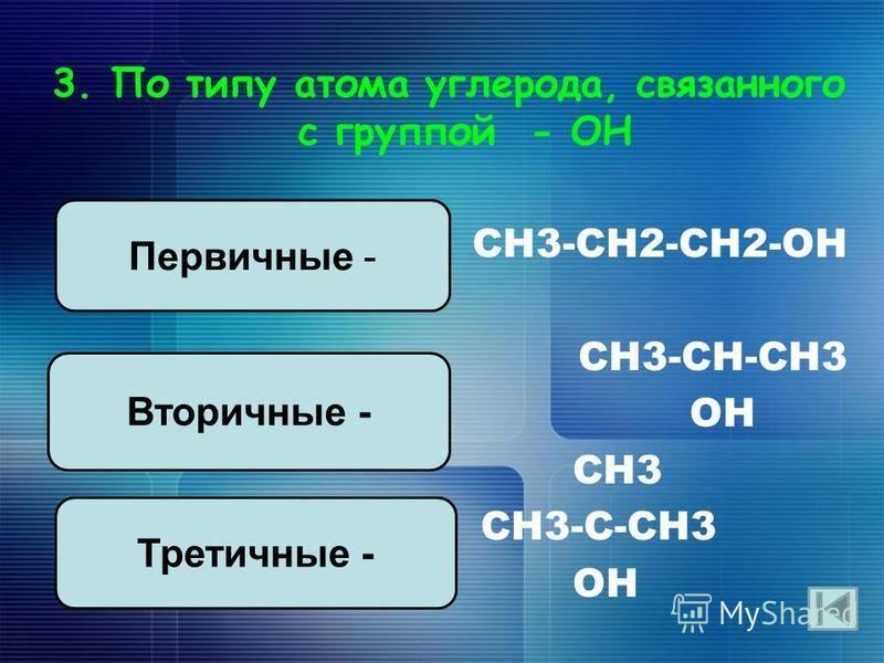 3. По типу атома углерода, связанного с группой - ОН СН3-СН2-СН2-ОН СН3-СН-СН3 ОН СН3 СН3-С-СН3 ОН Первичные - Вторичные - Третичные -