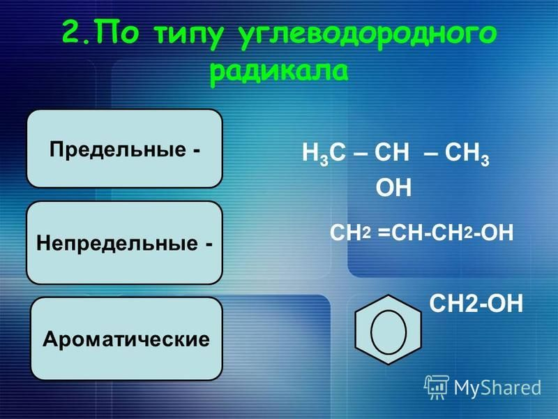 2. По типу углеводородного радикала Н 3 С – СН – СН 3 ОН СН 2 =СН-СН 2 -ОН СН2-ОН Предельные - Непредельные - Ароматические