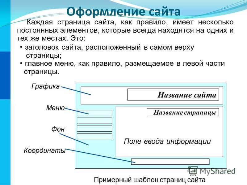 Оформление сайта Каждая страница сайта, как правило, имеет несколько постоянных элементов, которые всегда находятся на одних и тех же местах. Это: заголовок сайта, расположенный в самом верху страницы; главное меню, как правило, размещаемое в левой ч