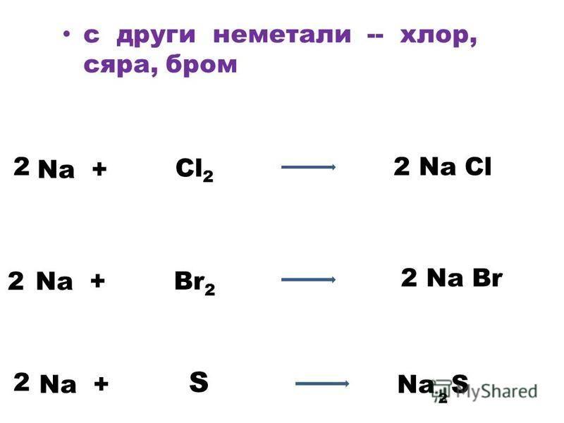 с други неметали -- хлор, сяра, бром Na + Cl 2 2 Na Cl Na + Br 2 S 2 Na Br Na S 2 2 2 2
