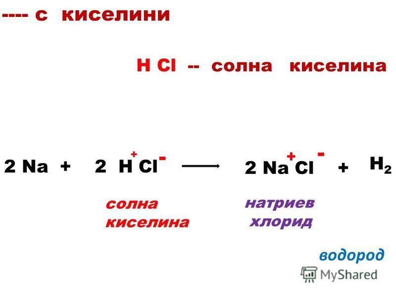 2 Na + 2 H Cl 2 Na Cl + H2H2 ---- с киселини H Cl -- солна киселина + - + - солна киселина натриев хлорид водород